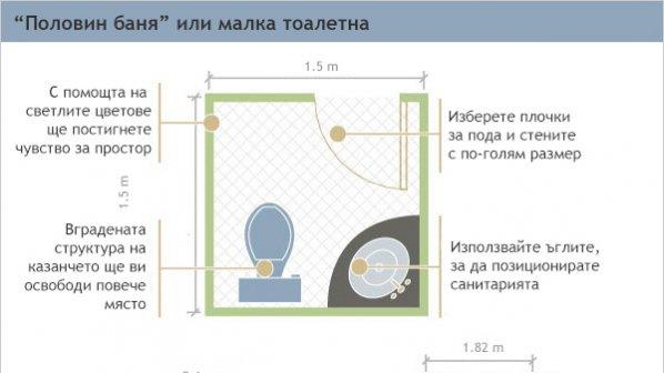 Модерна баня по мярка-част 1