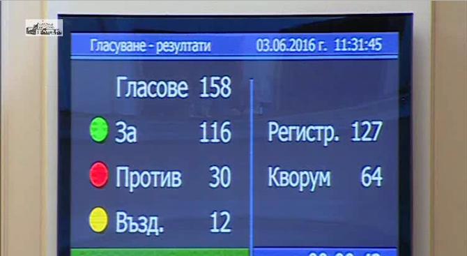 Парламентът прие спорните промени в Закона за МВР