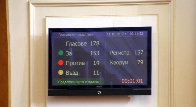 Парламентът прие оставката на Антон Тодоров