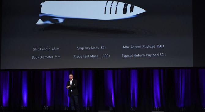 Илон Мъск планира да тества кораб за полет до Марс през 2019 г. (снимки)