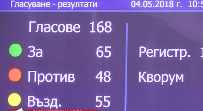 Депутатите решиха да не замразяват заплатите си (обновена+видео)