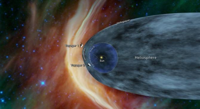 """""""Вояджър 2"""" напусна Слънчевата система"""