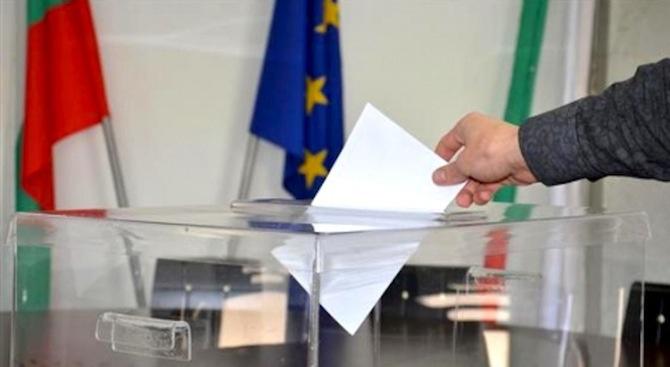 """""""Екзакта"""": 32,4% от гласоподавателите избират ГЕРБ, за БСП биха гласували 27,3%"""