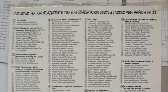 ГЕРБ подаде жалба в РИК 23 – София за нарушение на изборния процес