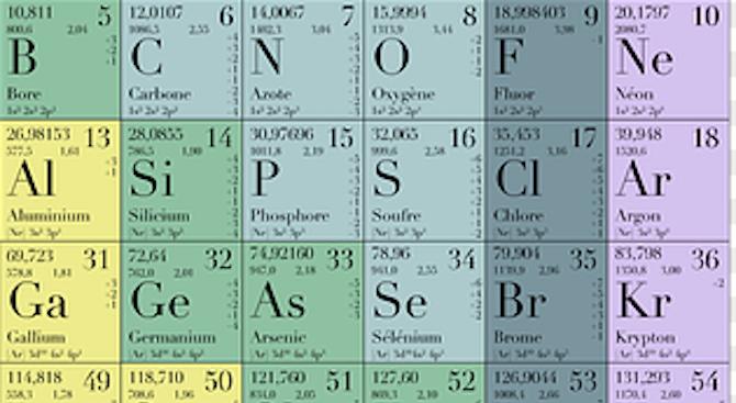 БАН ще отбележи Международната година на периодичната таблица на химичните елементи