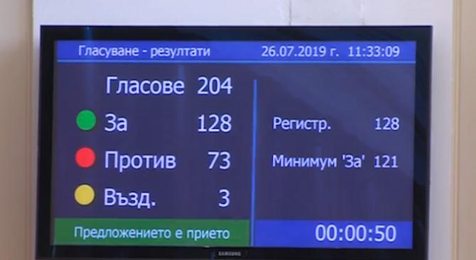 Парламентът отхвърли ветото на президента за сделката за F-16