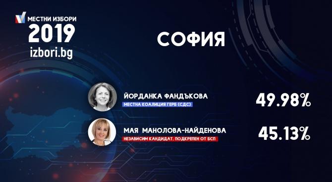 Фандъкова благодари на избирателите си: Разумът победи гнева