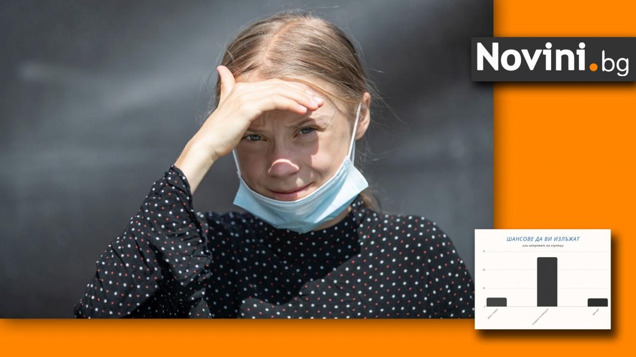НПО-то на Грета Тунберг пуснало COVID-а, за да намали замърсителите