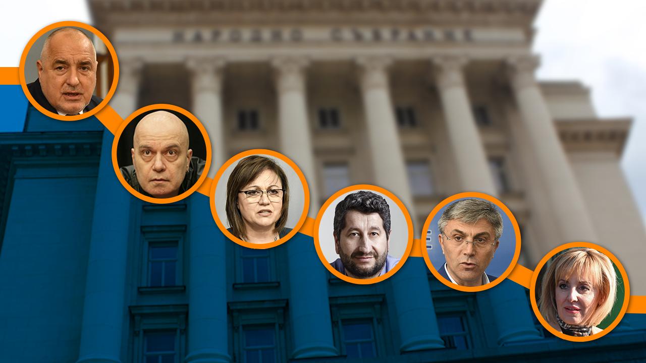 Ето коя партия в коя област на България печели