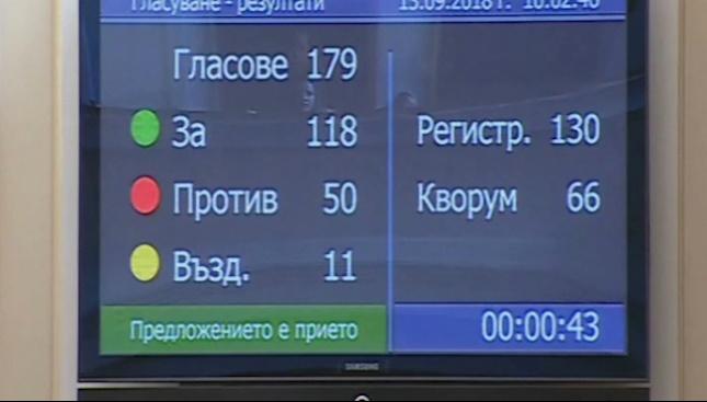 НС прие Сотир Цацаров и Валентин Радев да бъдат изслушани