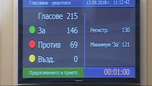 Парламентът отхвърли президентското вето върху АПК