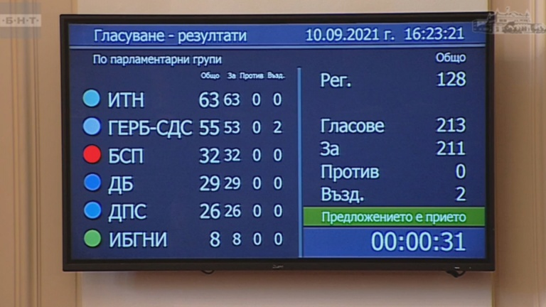 Депутатите приеха бюджета на НЗОК