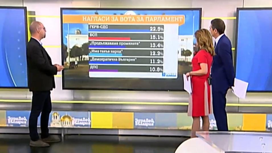 Първан Симеонов с прогноза кой как би гласувал, ако изборите бяха миналата неделя